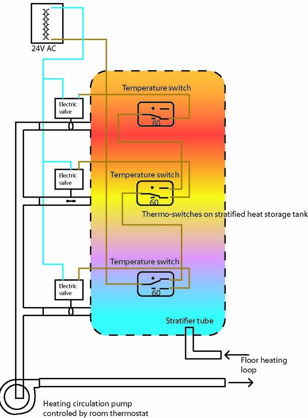solar heat circulation control wiring